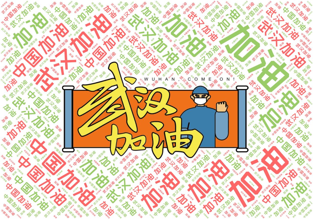 词云图,文字云,加油 武汉加油 中国加油