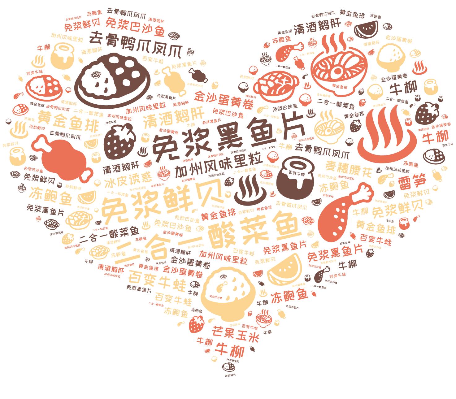 词云图,文字云图,免浆黑鱼片 免浆鲜贝 二合一酸菜鱼 :curry: :hotsprings: :ramen: :rice: :meat_on_bone: :poultry_leg: :honey_po't':