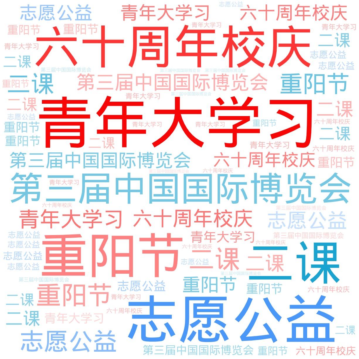 词云图,文字云,青年大学习 志愿公益 六十周年校庆 重阳节 二课 第三届中国国际博览会