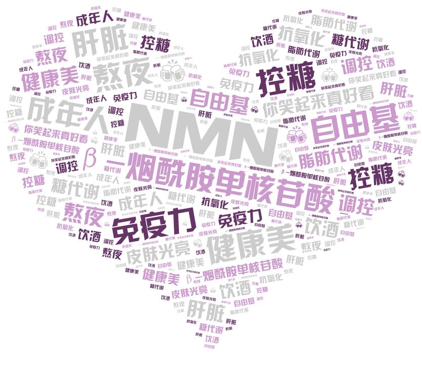 词云图,文字云图,NMN β-烟酰胺单核苷酸 控糖 健康美 熬夜 自由基 免疫力 成年人 肝脏 你笑起来真好看