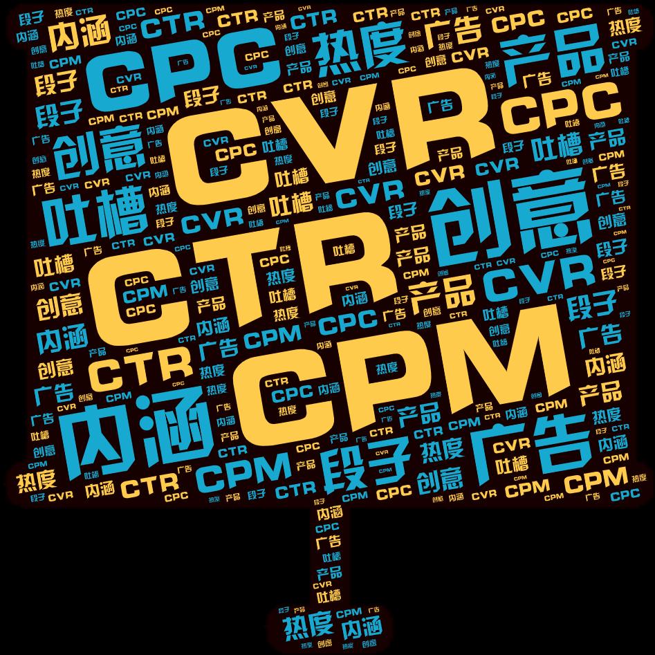 词云图,文字云,CVR CTR CPM CPC 创意 内涵 广告 产品 吐槽 热度 段子