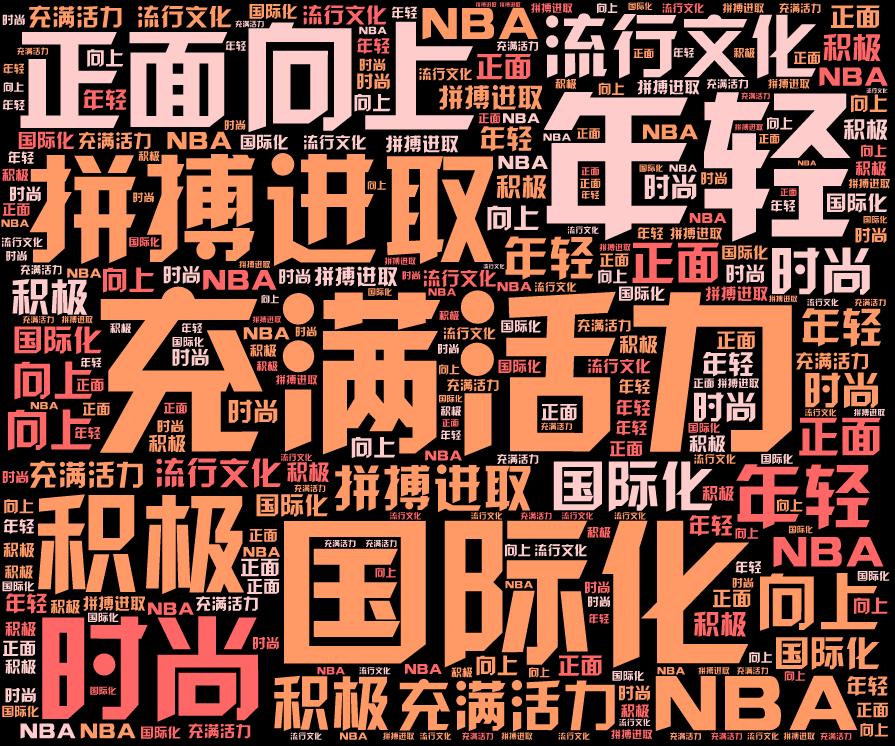 词云图,文字云,充满活力 年轻 国际化 拼搏进取 向上 积极 时尚 正面 流行文化 NBA