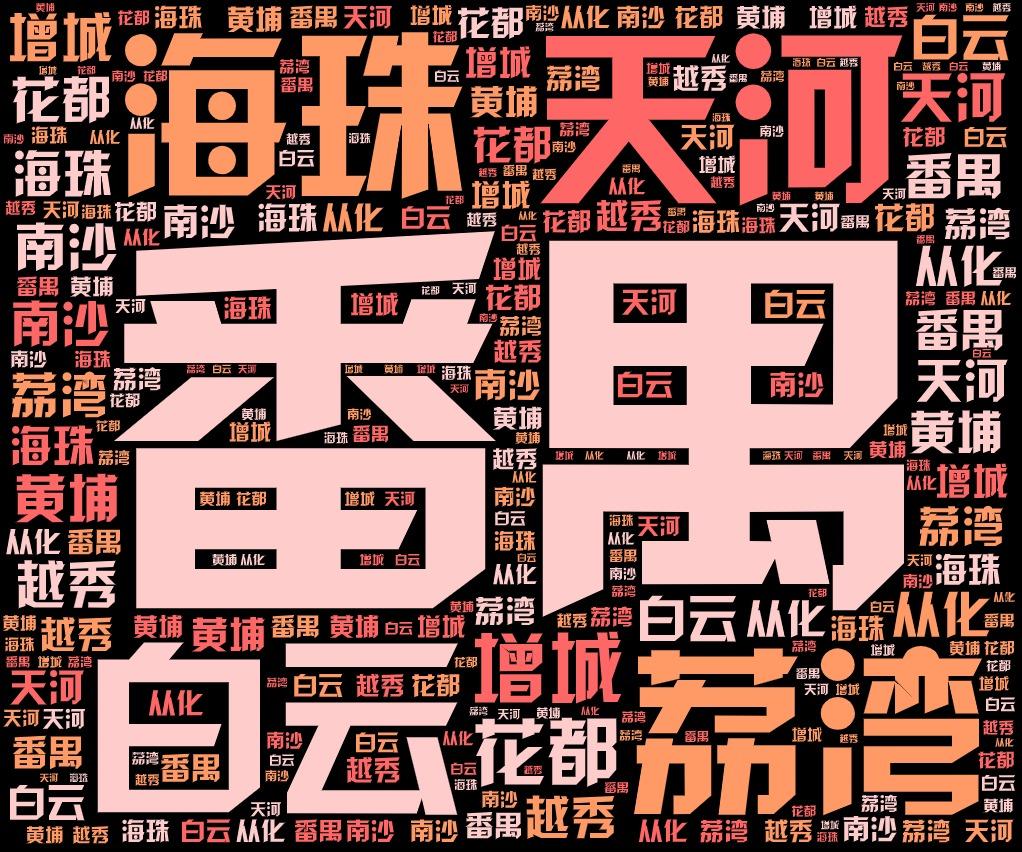词云图,文字云,番禺 天河 白云 荔湾 海珠 花都 增城 南沙 越秀 黄埔 从化
