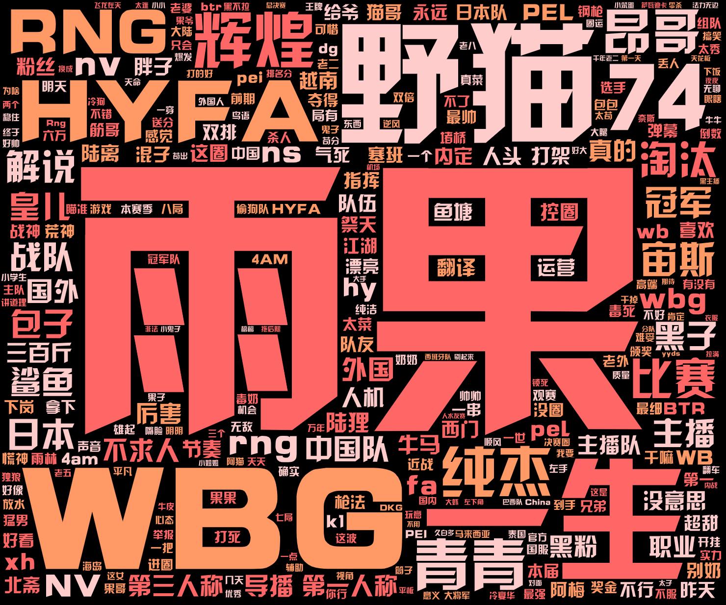 词云图,文字云,雨果 野猫 一生 WBG HYFA 74 辉煌 RNG 青青 纯杰 昂哥 中国队 比赛 冠军 淘汰 wbg rng 宙斯 不求人 鲨鱼
